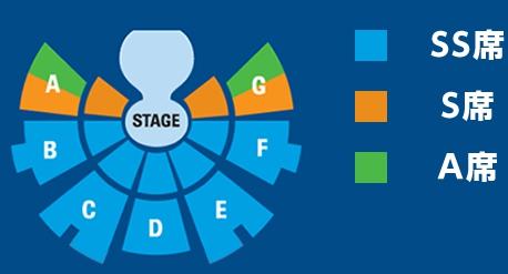 シルクドゥソレイユ「トーテム」福岡公演の座席図