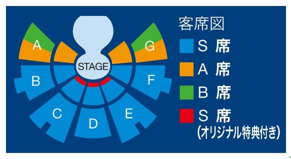 シルクドゥソレイユ2016ダイハツトーテム 大阪公演 座席図